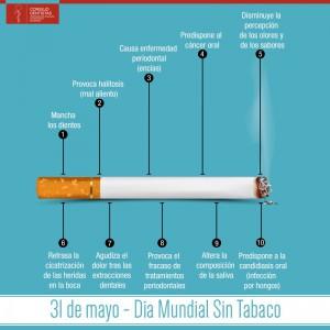 Consejo Sin Tabaco